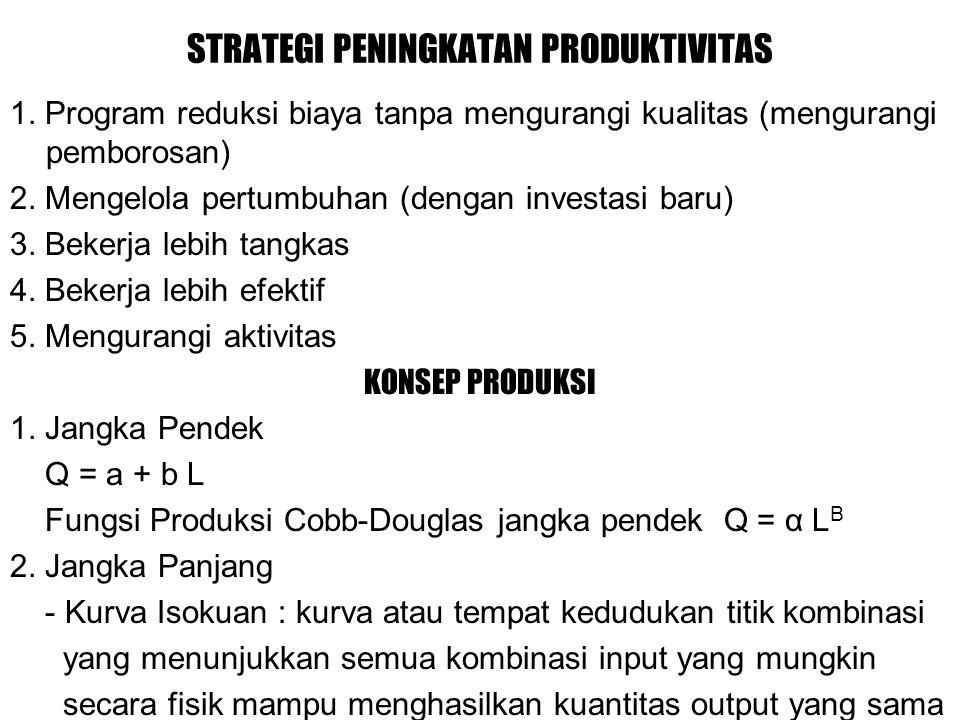 STRATEGI PENINGKATAN PRODUKTIVITAS 1.