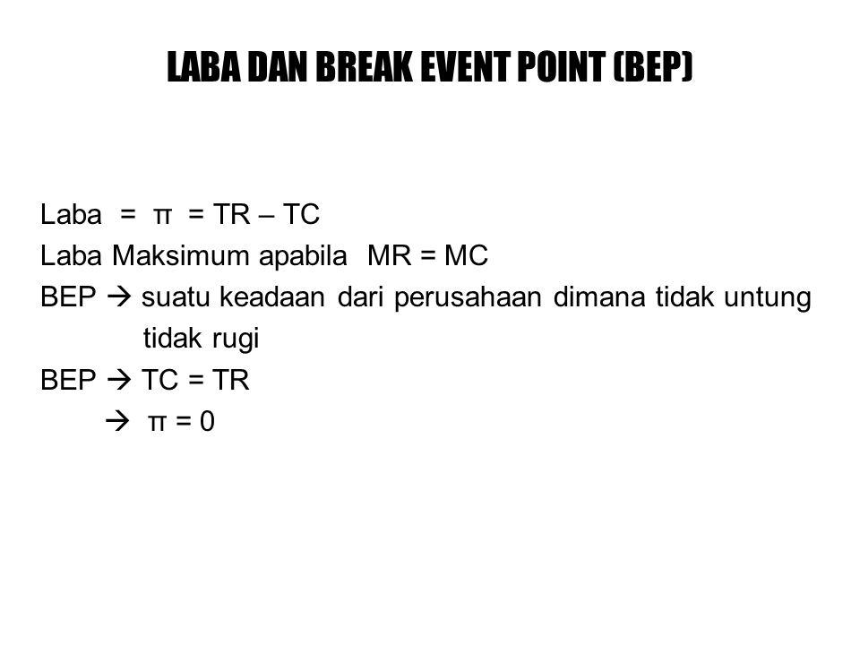 LABA DAN BREAK EVENT POINT (BEP) Laba = π = TR – TC Laba Maksimum apabila MR = MC BEP  suatu keadaan dari perusahaan dimana tidak untung tidak rugi BEP  TC = TR  π = 0