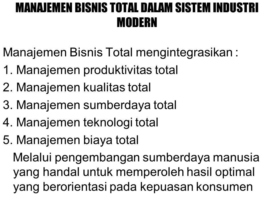 MANAJEMEN BISNIS TOTAL DALAM SISTEM INDUSTRI MODERN Manajemen Bisnis Total mengintegrasikan : 1.