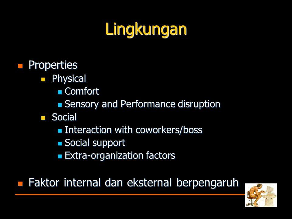 Lingkungan  Properties  Physical  Comfort  Sensory and Performance disruption  Social  Interaction with coworkers/boss  Social support  Extra-organization factors  Faktor internal dan eksternal berpengaruh