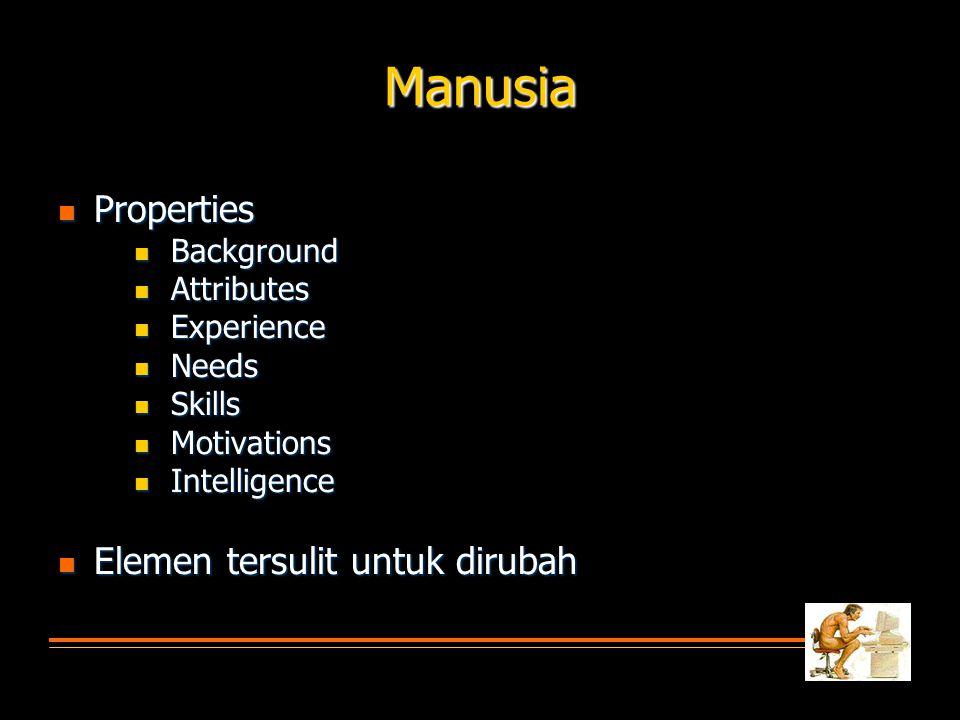 Manusia  Properties  Background  Attributes  Experience  Needs  Skills  Motivations  Intelligence  Elemen tersulit untuk dirubah