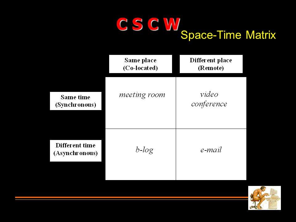 Space-Time Matrix C S C W