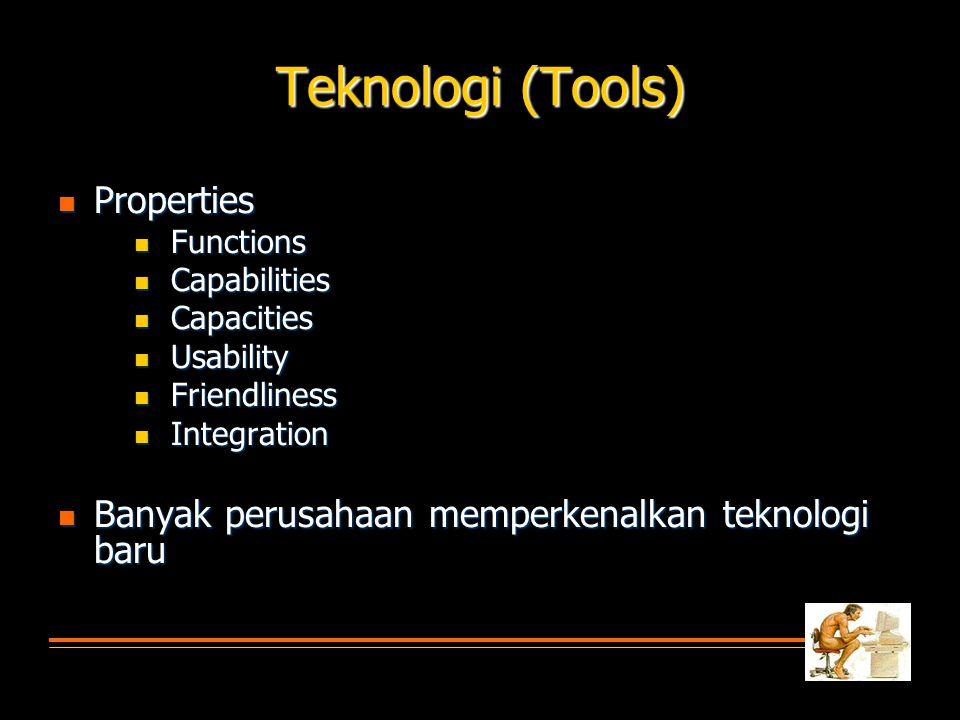 Teknologi (Tools)  Properties  Functions  Capabilities  Capacities  Usability  Friendliness  Integration  Banyak perusahaan memperkenalkan teknologi baru