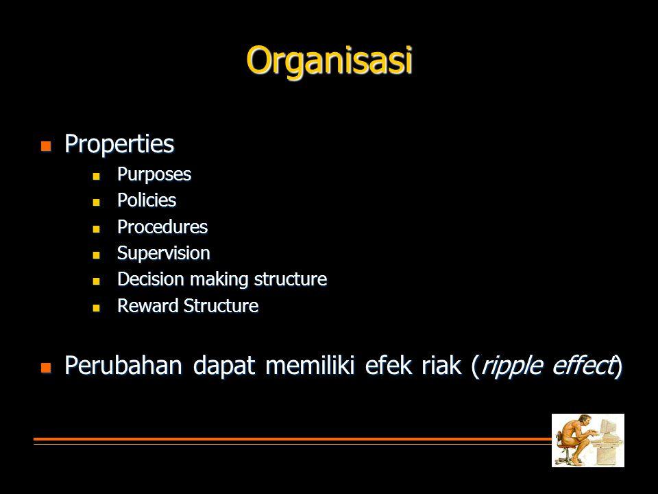 Organisasi  Properties  Purposes  Policies  Procedures  Supervision  Decision making structure  Reward Structure  Perubahan dapat memiliki efek riak (ripple effect)