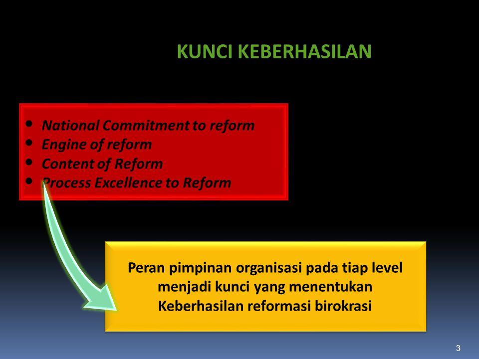 KUNCI KEBERHASILAN Peran pimpinan organisasi pada tiap level menjadi kunci yang menentukan Keberhasilan reformasi birokrasi Peran pimpinan organisasi