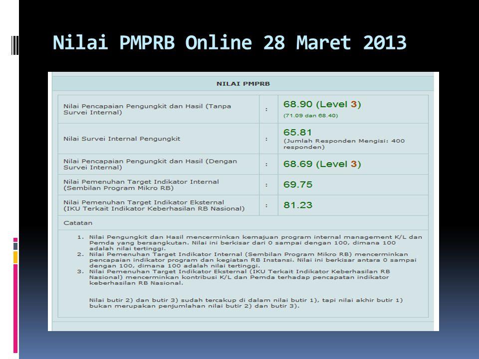 Nilai PMPRB Online 28 Maret 2013