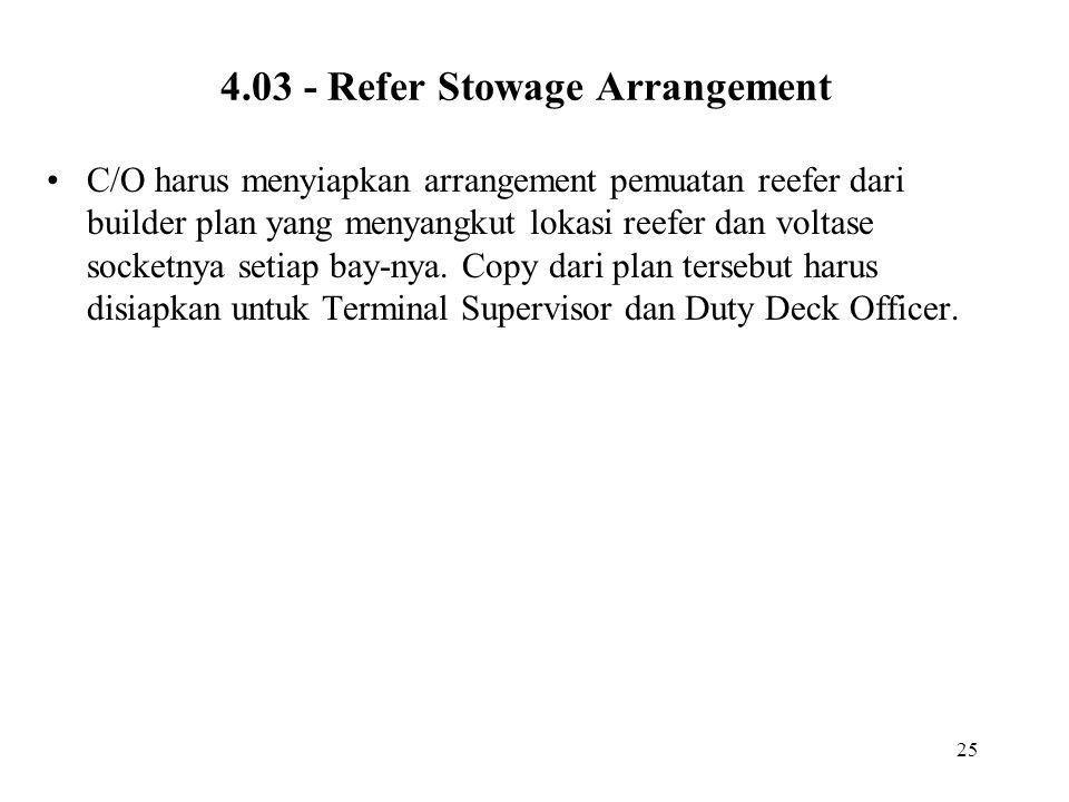 25 4.03 - Refer Stowage Arrangement •C/O harus menyiapkan arrangement pemuatan reefer dari builder plan yang menyangkut lokasi reefer dan voltase sock