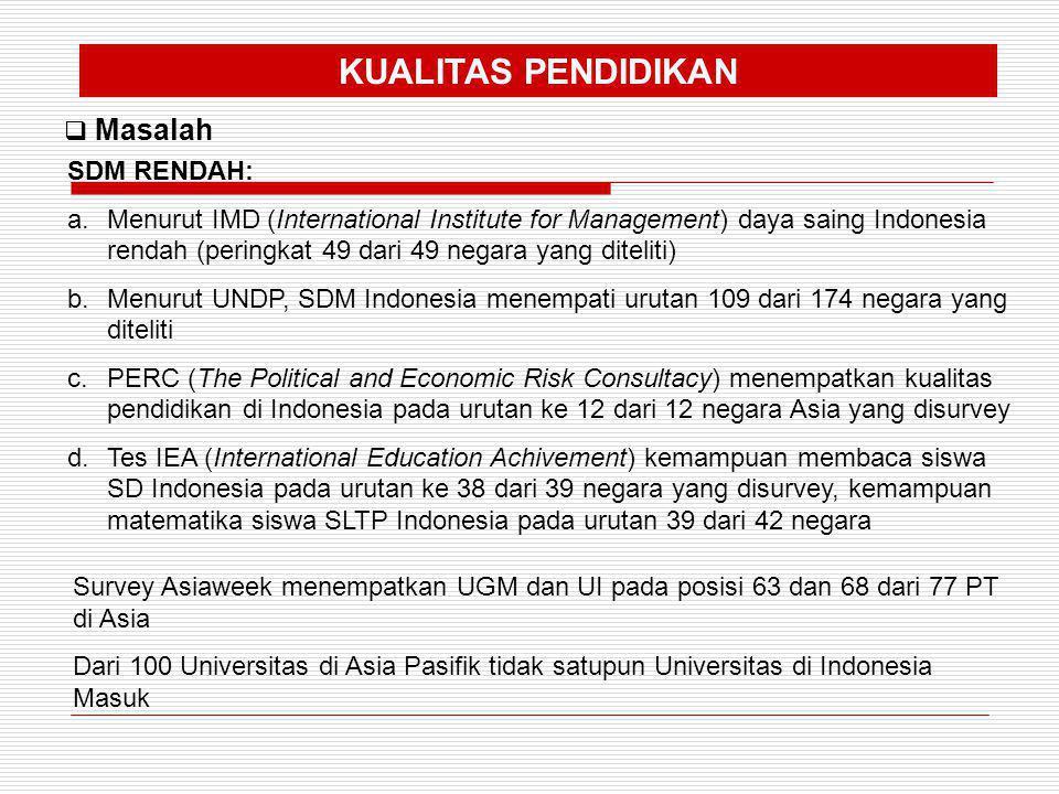 KUALITAS PENDIDIKAN SDM RENDAH: a.Menurut IMD (International Institute for Management) daya saing Indonesia rendah (peringkat 49 dari 49 negara yang d