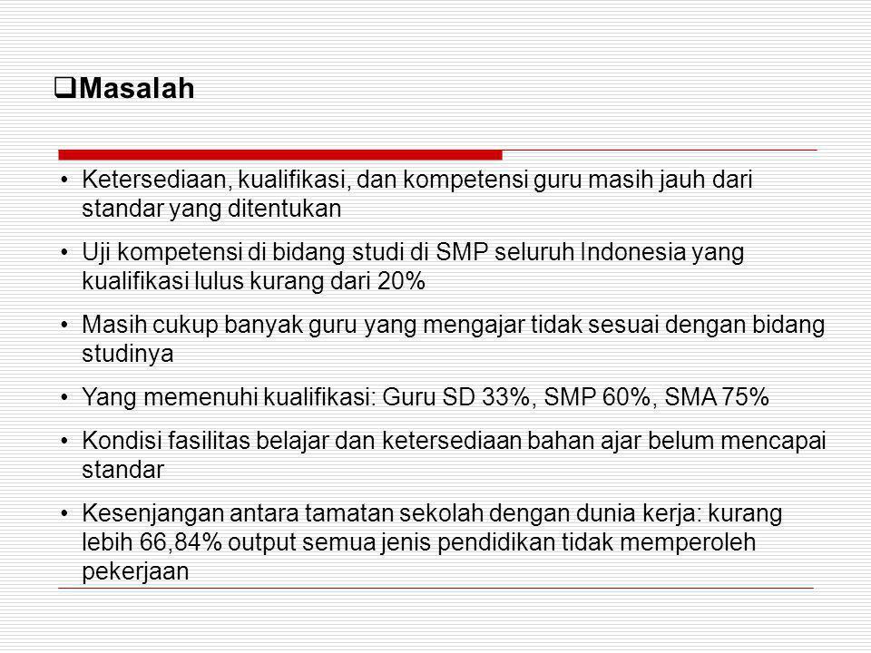  Masalah •Ketersediaan, kualifikasi, dan kompetensi guru masih jauh dari standar yang ditentukan •Uji kompetensi di bidang studi di SMP seluruh Indon