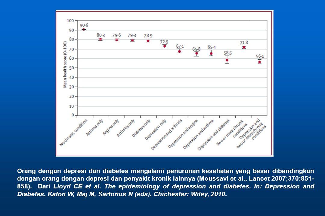 Orang dengan depresi dan diabetes mengalami penurunan kesehatan yang besar dibandingkan dengan orang dengan depresi dan penyakit kronik lainnya (Mouss