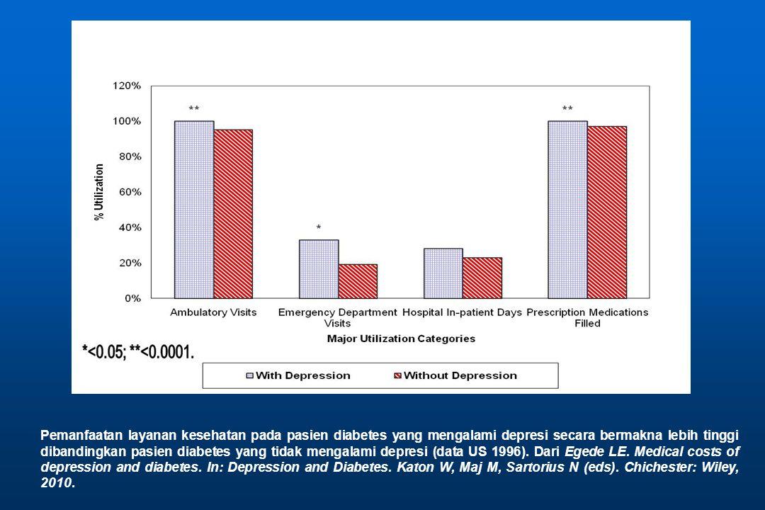 Pemanfaatan layanan kesehatan pada pasien diabetes yang mengalami depresi secara bermakna lebih tinggi dibandingkan pasien diabetes yang tidak mengala