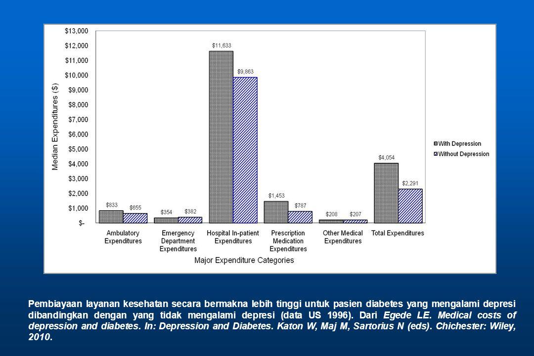 Pembiayaan layanan kesehatan secara bermakna lebih tinggi untuk pasien diabetes yang mengalami depresi dibandingkan dengan yang tidak mengalami depres