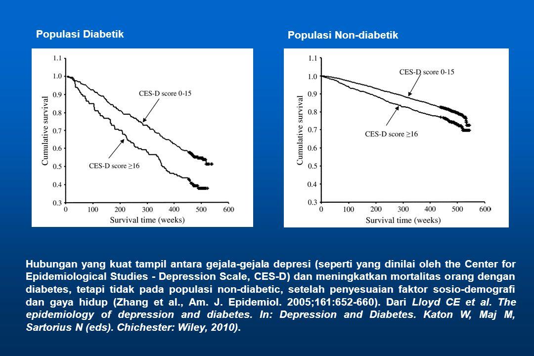 Hubungan yang kuat tampil antara gejala-gejala depresi (seperti yang dinilai oleh the Center for Epidemiological Studies - Depression Scale, CES-D) da