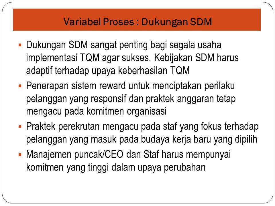 Variabel Proses : Dukungan SDM  Dukungan SDM sangat penting bagi segala usaha implementasi TQM agar sukses. Kebijakan SDM harus adaptif terhadap upay
