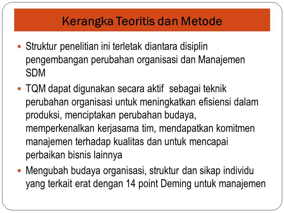 Kerangka Teoritis dan Metode  Struktur penelitian ini terletak diantara disiplin pengembangan perubahan organisasi dan Manajemen SDM  TQM dapat digunakan secara aktif sebagai teknik perubahan organisasi untuk meningkatkan efisiensi dalam produksi, menciptakan perubahan budaya, memperkenalkan kerjasama tim, mendapatkan komitmen manajemen terhadap kualitas dan untuk mencapai perbaikan bisnis lainnya  Mengubah budaya organisasi, struktur dan sikap individu yang terkait erat dengan 14 point Deming untuk manajemen