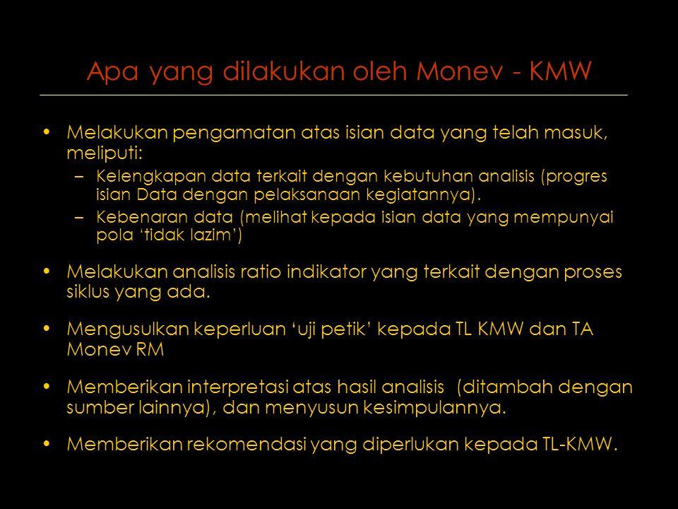 Apa yang dilakukan oleh Monev - KMW •Melakukan pengamatan atas isian data yang telah masuk, meliputi: –Kelengkapan data terkait dengan kebutuhan analisis (progres isian Data dengan pelaksanaan kegiatannya).