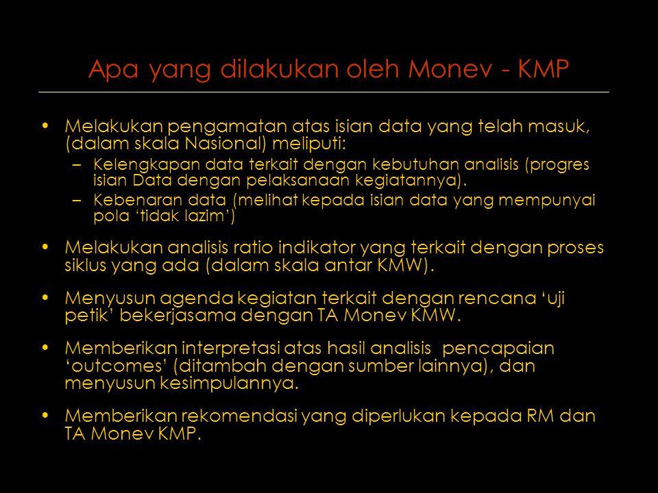 Apa yang dilakukan oleh Monev - KMP •Melakukan pengamatan atas isian data yang telah masuk, (dalam skala Nasional) meliputi: –Kelengkapan data terkait dengan kebutuhan analisis (progres isian Data dengan pelaksanaan kegiatannya).