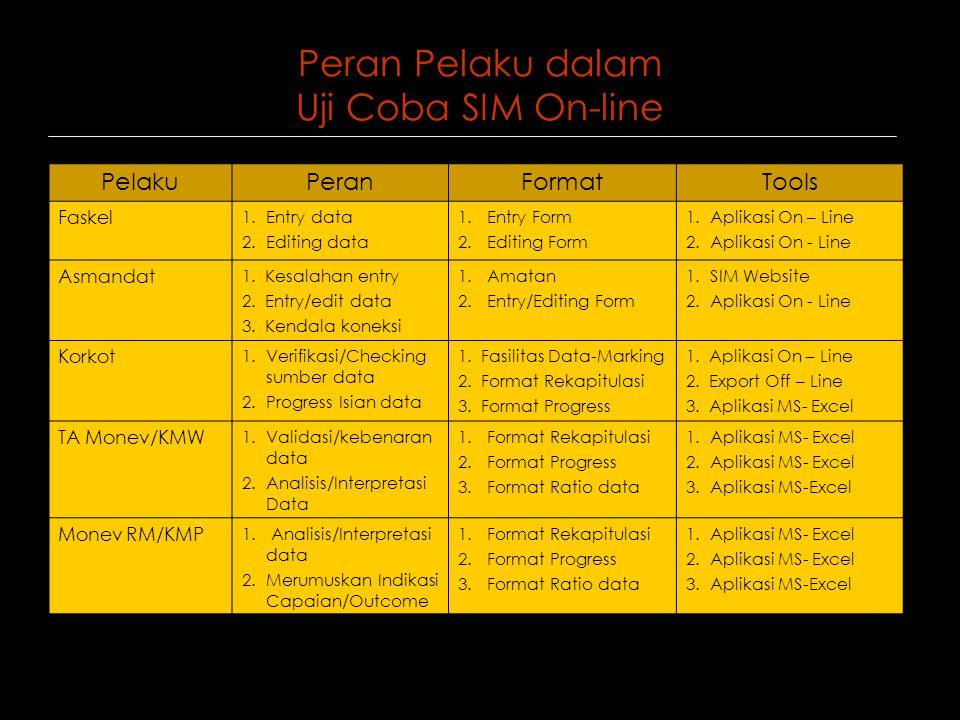 Peran Pelaku dalam Uji Coba SIM On-line PelakuPeranFormatTools Faskel 1.Entry data 2.Editing data 1.