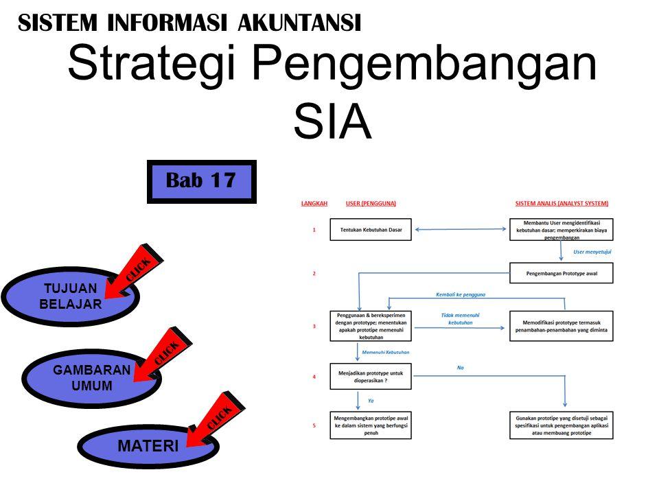 Strategi Pengembangan SIA Bab 17 SISTEM INFORMASI AKUNTANSI TUJUAN BELAJAR CLICK GAMBARAN UMUM CLICK MATERI CLICK