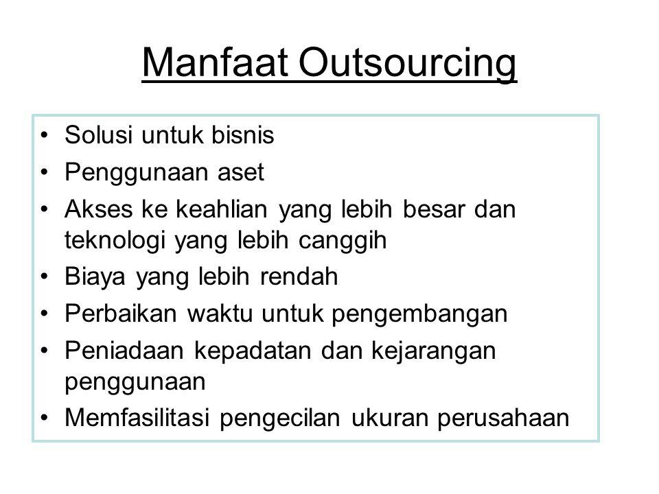 Manfaat Outsourcing •Solusi untuk bisnis •Penggunaan aset •Akses ke keahlian yang lebih besar dan teknologi yang lebih canggih •Biaya yang lebih renda