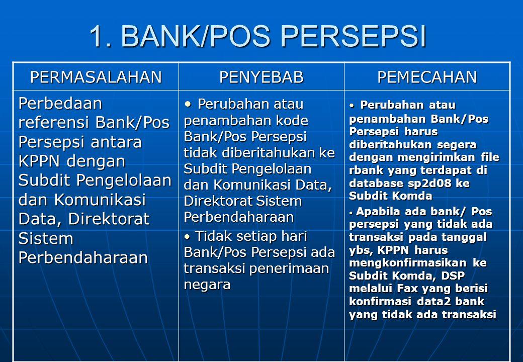 1. BANK/POS PERSEPSI PERMASALAHANPENYEBABPEMECAHAN Perbedaan referensi Bank/Pos Persepsi antara KPPN dengan Subdit Pengelolaan dan Komunikasi Data, Di