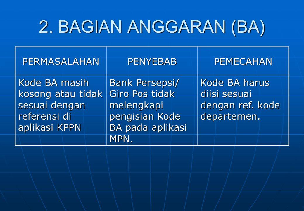 2. BAGIAN ANGGARAN (BA) PERMASALAHANPENYEBABPEMECAHAN Kode BA masih kosong atau tidak sesuai dengan referensi di aplikasi KPPN Bank Persepsi/ Giro Pos