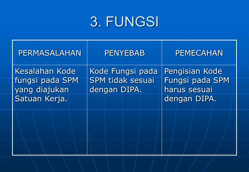 3. FUNGSI PERMASALAHANPENYEBABPEMECAHAN Kesalahan Kode fungsi pada SPM yang diajukan Satuan Kerja. Kode Fungsi pada SPM tidak sesuai dengan DIPA. Peng