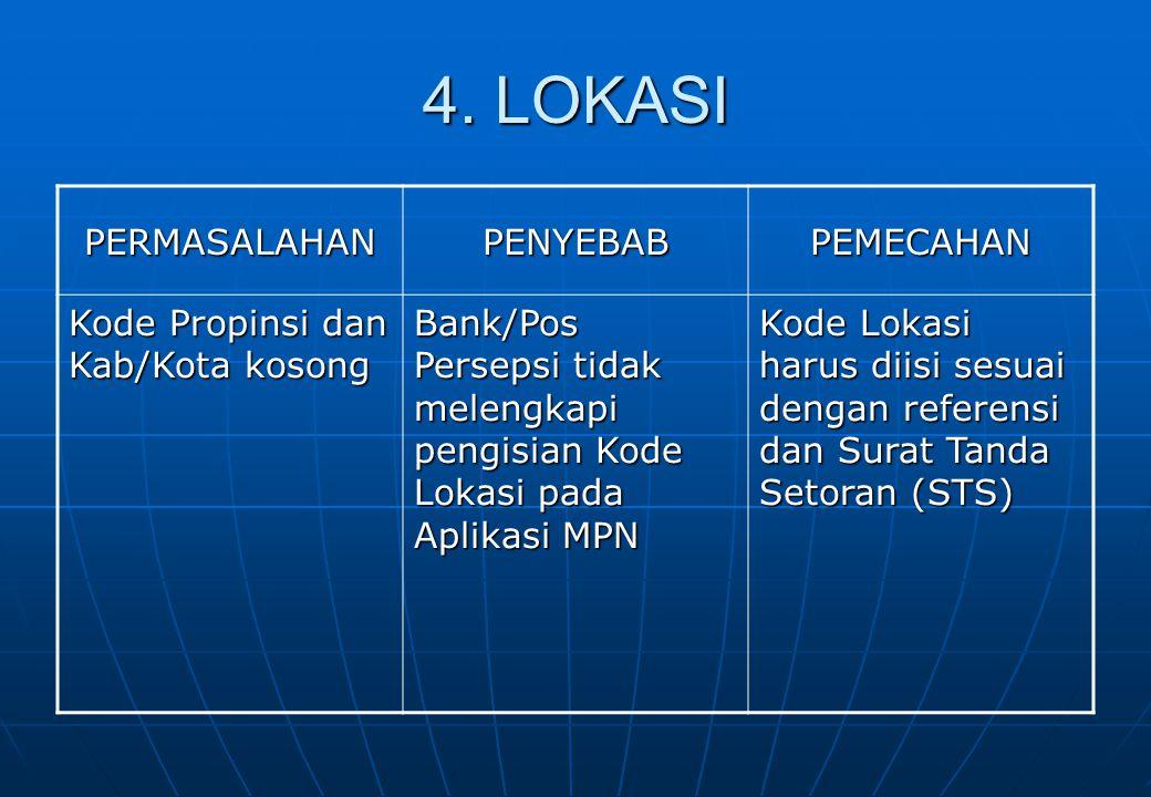 4. LOKASI PERMASALAHANPENYEBABPEMECAHAN Kode Propinsi dan Kab/Kota kosong Bank/Pos Persepsi tidak melengkapi pengisian Kode Lokasi pada Aplikasi MPN K