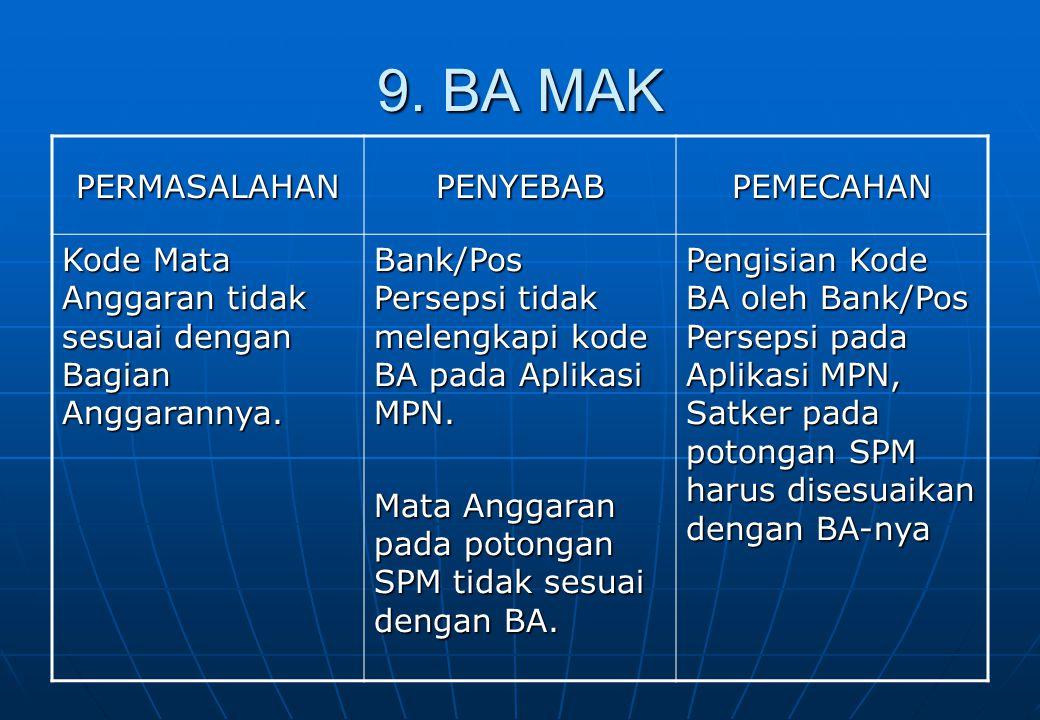 9. BA MAK PERMASALAHANPENYEBABPEMECAHAN Kode Mata Anggaran tidak sesuai dengan Bagian Anggarannya. Bank/Pos Persepsi tidak melengkapi kode BA pada Apl