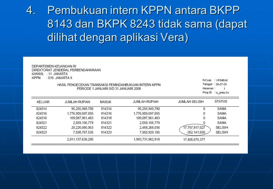 4.Pembukuan intern KPPN antara BKPP 8143 dan BKPK 8243 tidak sama (dapat dilihat dengan aplikasi Vera)