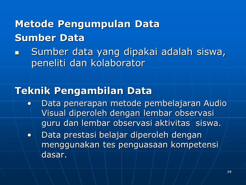 24 Metode Pengumpulan Data Sumber Data  Sumber data yang dipakai adalah siswa, peneliti dan kolaborator Teknik Pengambilan Data •Data penerapan metod