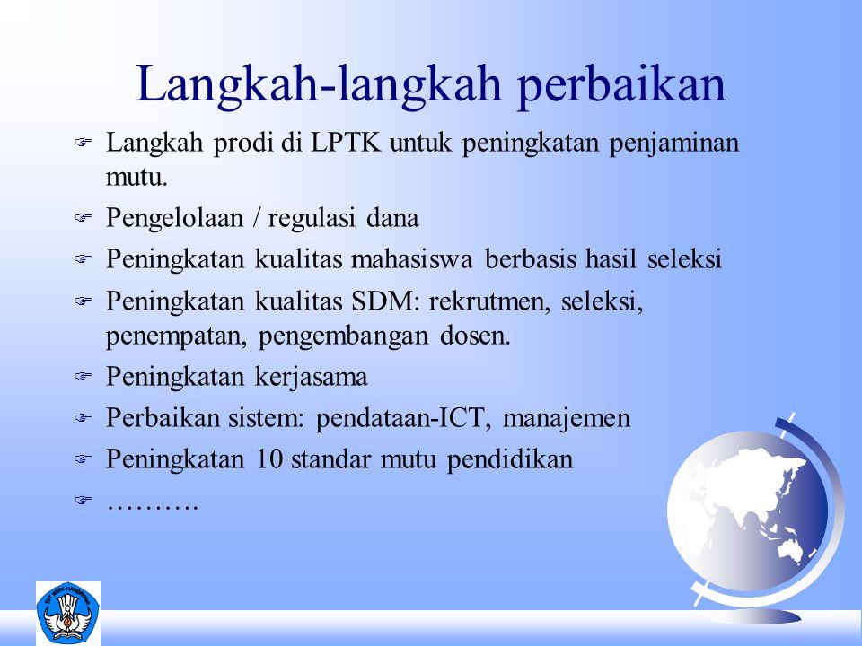 Langkah-langkah perbaikan F Langkah prodi di LPTK untuk peningkatan penjaminan mutu.