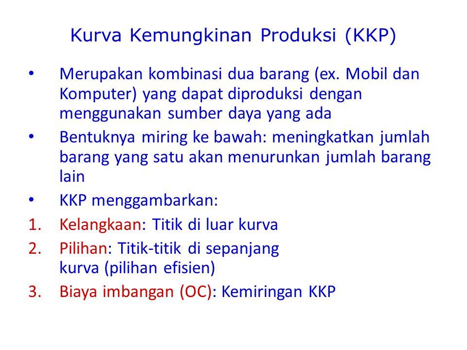 Kurva Kemungkinan Produksi (KKP) • Merupakan kombinasi dua barang (ex.
