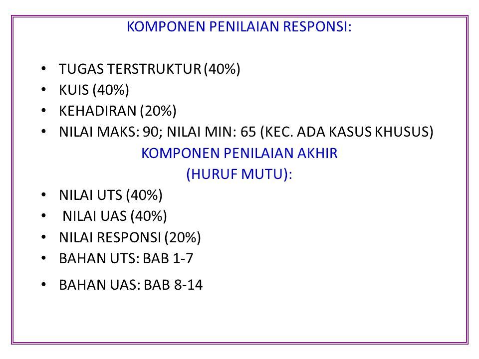 KOMPONEN PENILAIAN RESPONSI: • TUGAS TERSTRUKTUR (40%) • KUIS (40%) • KEHADIRAN (20%) • NILAI MAKS: 90; NILAI MIN: 65 (KEC.