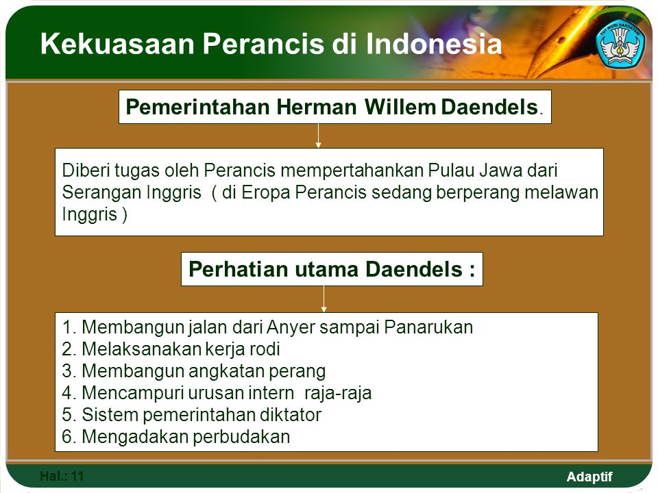 Adaptif Kekuasaan Perancis di Indonesia Hal.: 11 Diberi tugas oleh Perancis mempertahankan Pulau Jawa dari Serangan Inggris ( di Eropa Perancis sedang berperang melawan Inggris ) 1.