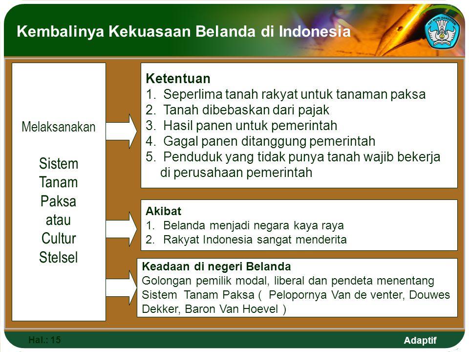 Adaptif Kembalinya Kekuasaan Belanda di Indonesia Hal.: 15 Melaksanakan Sistem Tanam Paksa atau Cultur Stelsel Ketentuan 1.Seperlima tanah rakyat untu