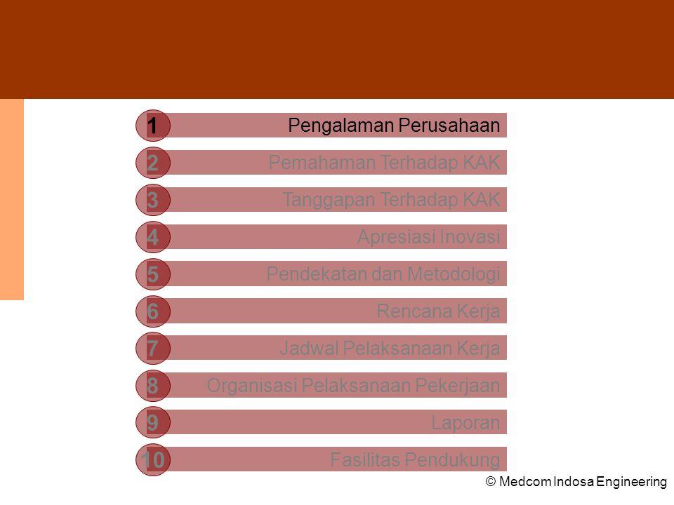 © Medcom Indosa Engineering Elemen Data - Informasi