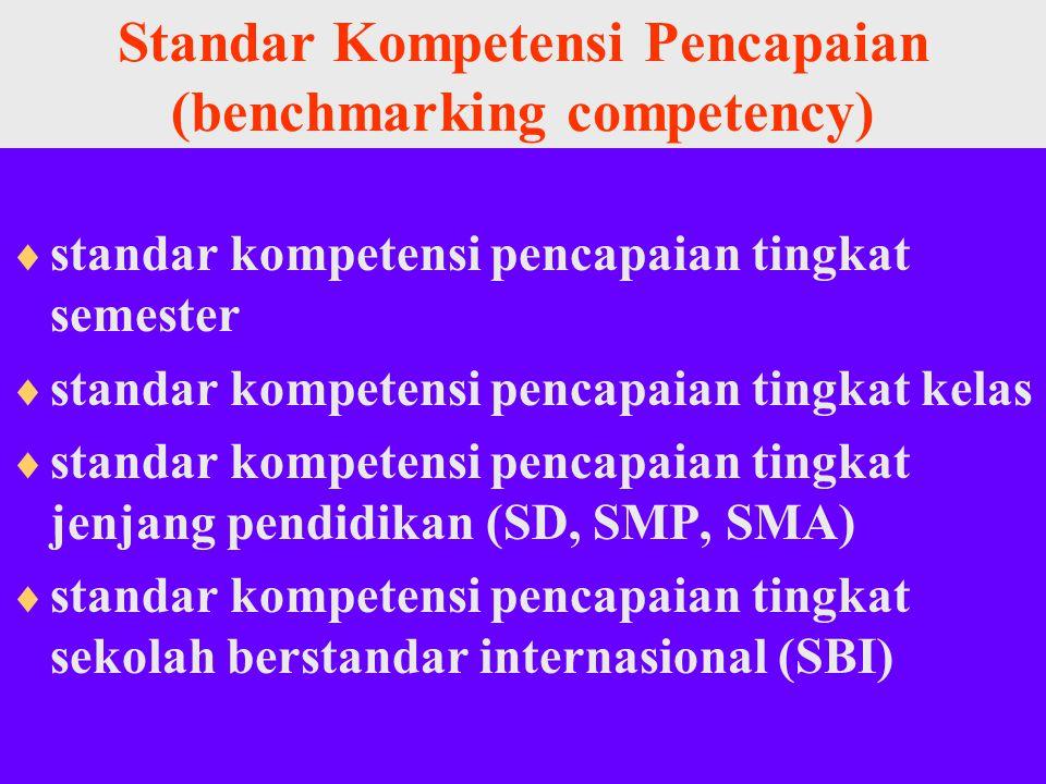 Standar Kompetensi Pencapaian (benchmarking competency)  standar kompetensi pencapaian tingkat semester  standar kompetensi pencapaian tingkat kelas