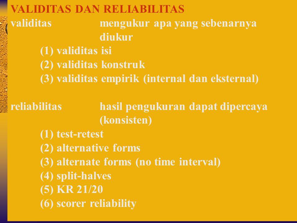 VALIDITAS DAN RELIABILITAS validitasmengukur apa yang sebenarnya diukur (1) validitas isi (2) validitas konstruk (3) validitas empirik (internal dan e