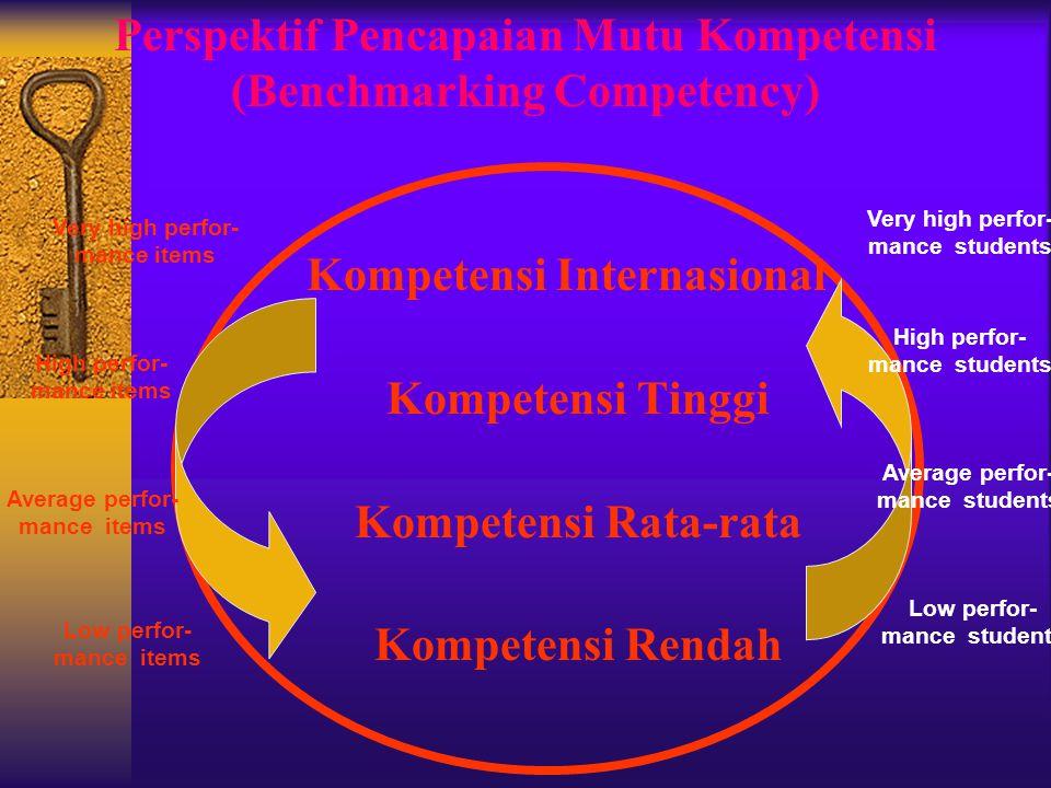 Perspektif Pencapaian Mutu Kompetensi (Benchmarking Competency) Kompetensi Internasional Kompetensi Tinggi Kompetensi Rata-rata Kompetensi Rendah Very