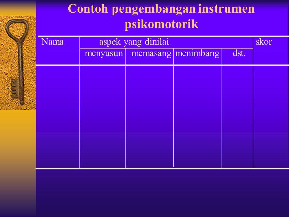 Contoh pengembangan instrumen psikomotorik Nama aspek yang dinilai skor menyusun memasang menimbang dst.
