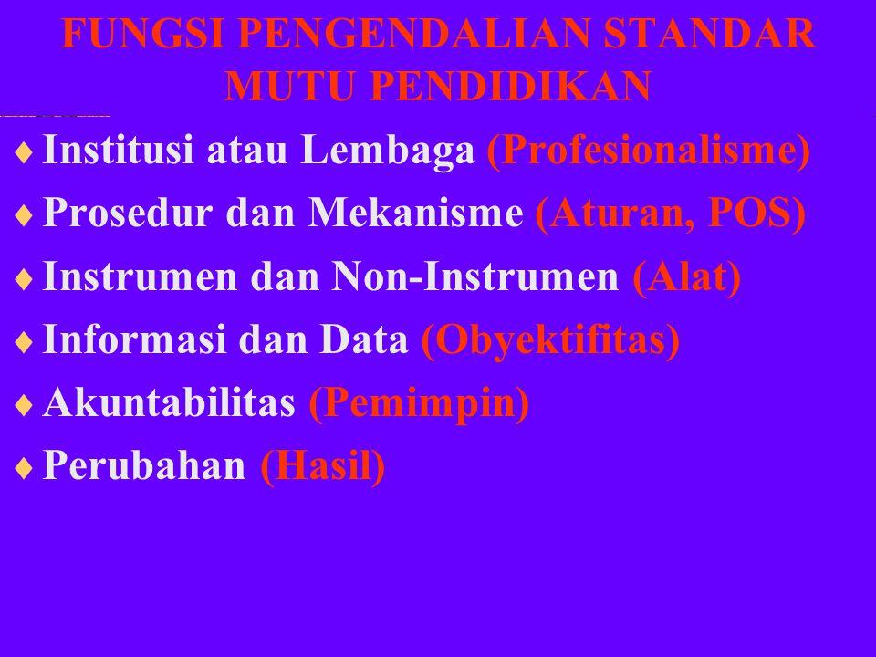 FUNGSI PENGENDALIAN STANDAR MUTU PENDIDIKAN  Institusi atau Lembaga (Profesionalisme)  Prosedur dan Mekanisme (Aturan, POS)  Instrumen dan Non-Inst