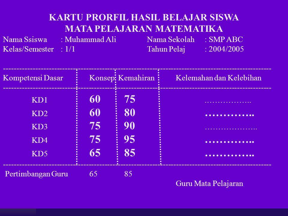 KARTU PRORFIL HASIL BELAJAR SISWA MATA PELAJARAN MATEMATIKA Nama Ssiswa: Muhammad AliNama Sekolah: SMP ABC Kelas/Semester: 1/1Tahun Pelaj: 2004/2005 -