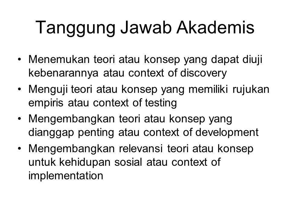 Tanggung Jawab Akademis •Menemukan teori atau konsep yang dapat diuji kebenarannya atau context of discovery •Menguji teori atau konsep yang memiliki
