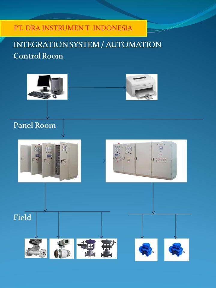 INTEGRATION SYSTEM / AUTOMATION Control Room Panel Room Field PT. DRA INSTRUMEN T INDONESIA