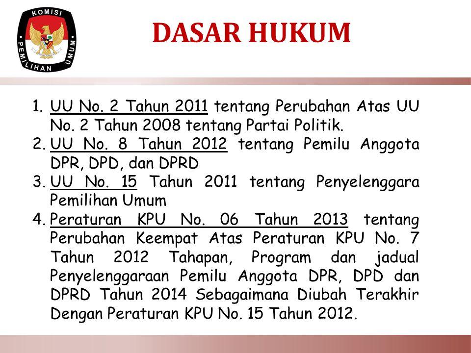 DASAR HUKUM 1.UU No.2 Tahun 2011 tentang Perubahan Atas UU No.
