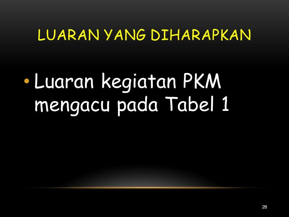 TUJUAN 27  Berikan pernyataan singkat mengenai tujuan kegiatan PKM-P. Kegiatan PKM- P dapat bertujuan untuk menjajagi, menguraikan, menerangkan, memb
