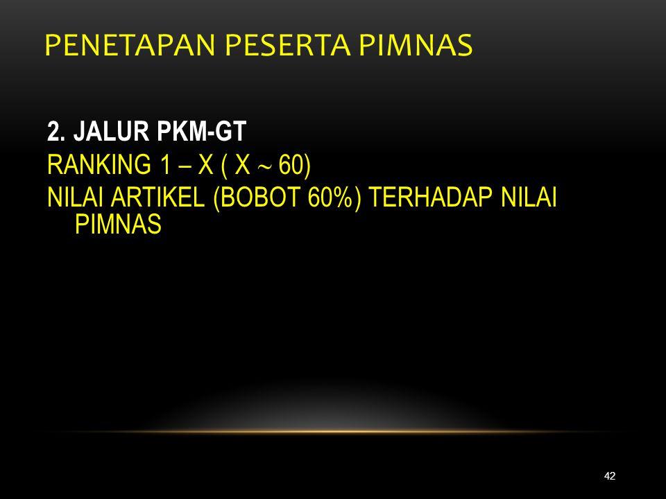 PENETAPAN PESERTA PIMNAS 41 1.JALUR PKM Mutu proposal (nilai usulan) dan mutu hasil pelaksanaan (nilai pemantauan dan evaluasi) Nlpp = F 1 *NP + F 2 *