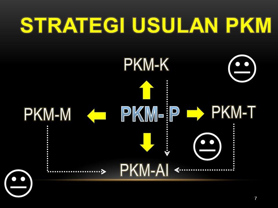 PKM-PKARYA KREATIF, INOVATIF, DALAM PENELITIAN PKM-TKARYA KREATIF, INOVATIF DALAM MENCIPTAKAN KARYA TEKNOLOGI PKM-KKARYA KREATIF, INOVATIF DALAM MEMBU