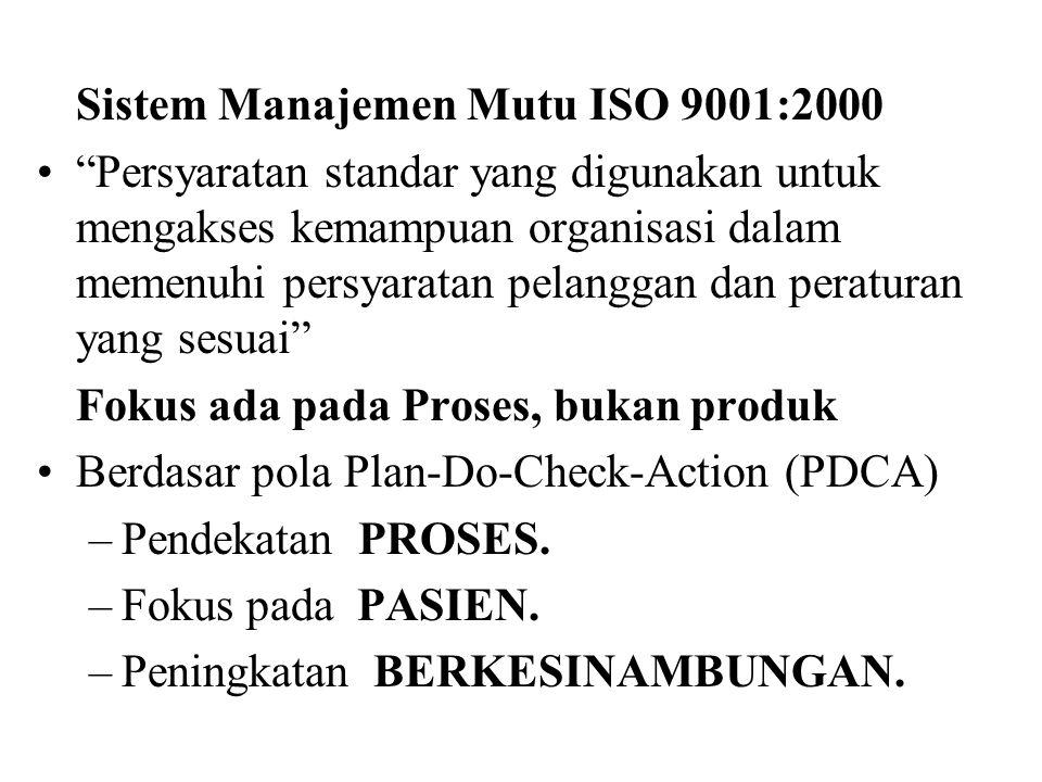 Sistem Manajemen Mutu ISO 9001:2000 • Persyaratan standar yang digunakan untuk mengakses kemampuan organisasi dalam memenuhi persyaratan pelanggan dan peraturan yang sesuai Fokus ada pada Proses, bukan produk •Berdasar pola Plan-Do-Check-Action (PDCA) –Pendekatan PROSES.
